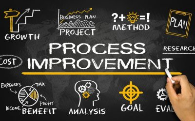 Business Process Improvement: Identifying What Needs to be Fixed