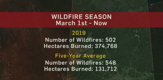 wildfire_new_stat