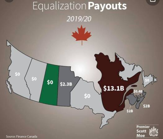 wexit_equalization_payouts_2019-20.jpg