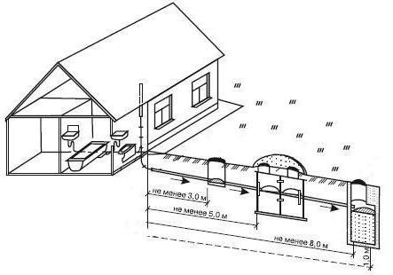 Проект автономной наружной канализации