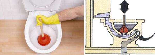 Как прочистить унитаз тросом инструктаж и правила работы сантехническим тросом