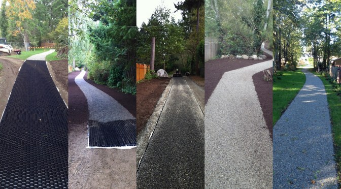 Product Spotlight! Core Gravel