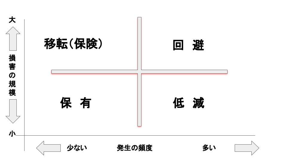 riskmap