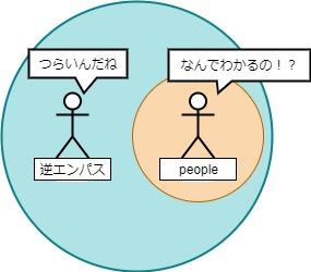 エンパス逆エンパス_逆エンパスはエネルギーで常に相手のエネルギーにふれている