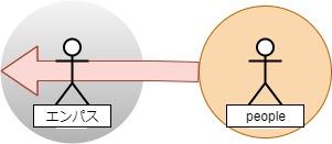 エンパス逆エンパス_エンパスはエネルギーが入り込む