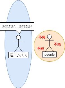 逆エンパス_からまれないためのエネルギーイメージ