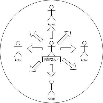 人の気持ちが分かりすぎて辛い_逆エンパスエネルギー図