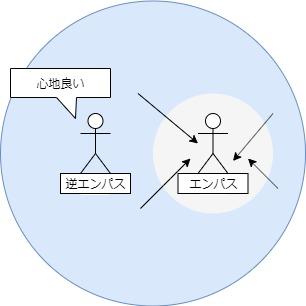 逆エンパスはエンパスが心地よい図