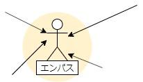 エンパスはエネルギーを弾かない図