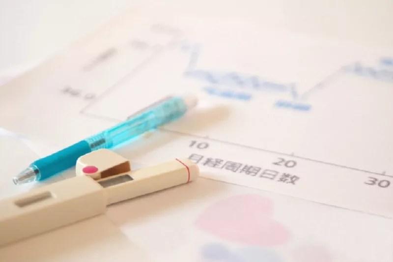 不妊治療:基礎体温計