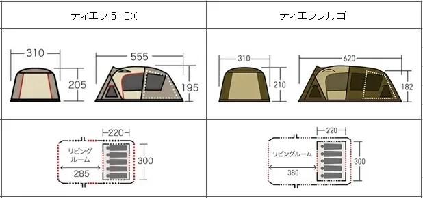 小川(ogawa)のティエラ5-EXとティエララルゴの比較