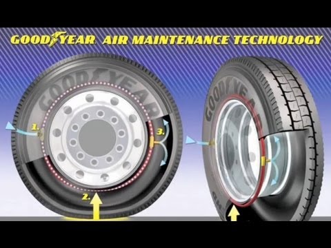 Goodyear to Start Testing Self-Inflating Tires
