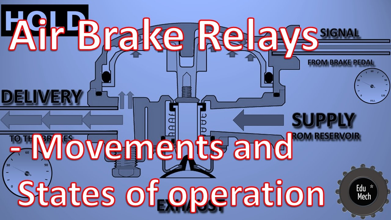 Air Brake Relay Valve - Operation/Movements without Narration