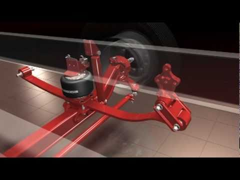 AIRTEK® - Integrated Front Air Suspension & Steer Axle System