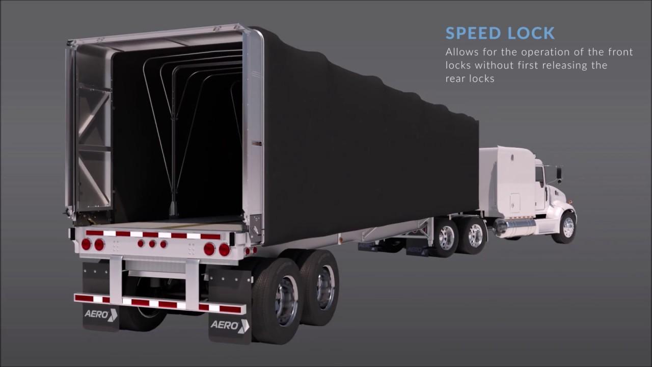 Aero Conestoga Features Overview