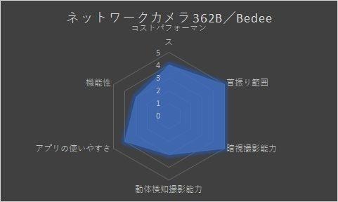 3E34EC09