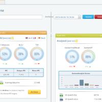 Identifying Translation Gaps and Managing Machine Translation with KantanTimeLine™