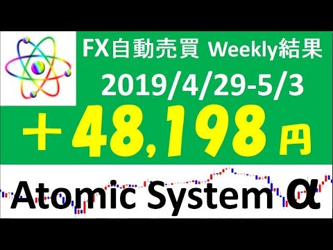 アトミックシステムαを運用してGW中の影響はあったのか?FX自動売買ツール【Atomic System α】 EA運用成績 2019/4/29-5/3 weekly運用結果