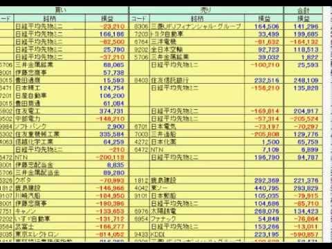 株式サヤ取りツールで稼ぐ(年間利益率42%越え達成)