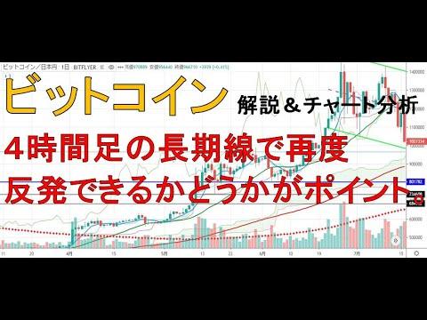 【仮想通貨 ビットコイン(BTC)】四時間足の長期線で再度反発できるかどうかがポイント。今後のシナリオをチャート分析