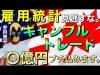 FX ライブ 雇用統計で指標トレード!!稼げプレゼント企画代! 2020/02/07(金)