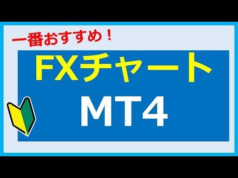 MT4(メタトレーダー4)はFX初心者におすすめの世界基準のチャートソフト!