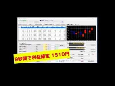 【仮想通貨】ビットコイン自動売買ツールで稼ぐ!