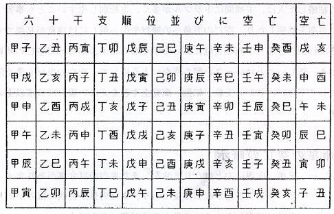 FORTUNE(フォーチュン) 四柱推命運勢鑑定表
