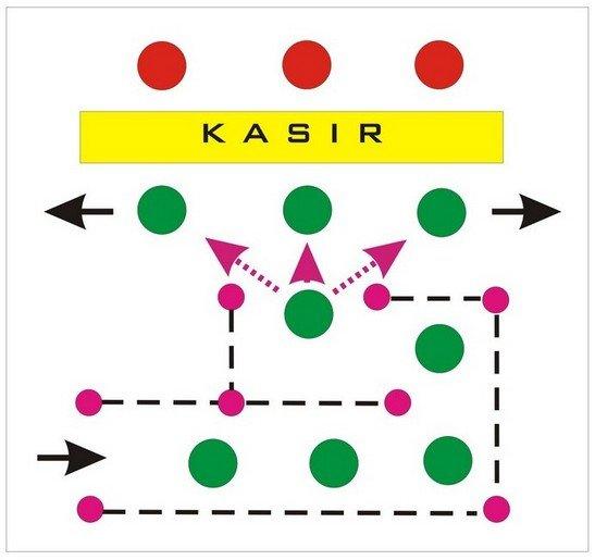Model Antrian untuk Kasir C