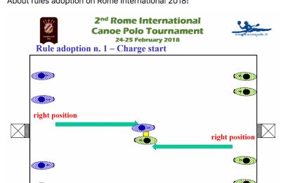 Kanu-Polo: Neue Regeln für den Start?