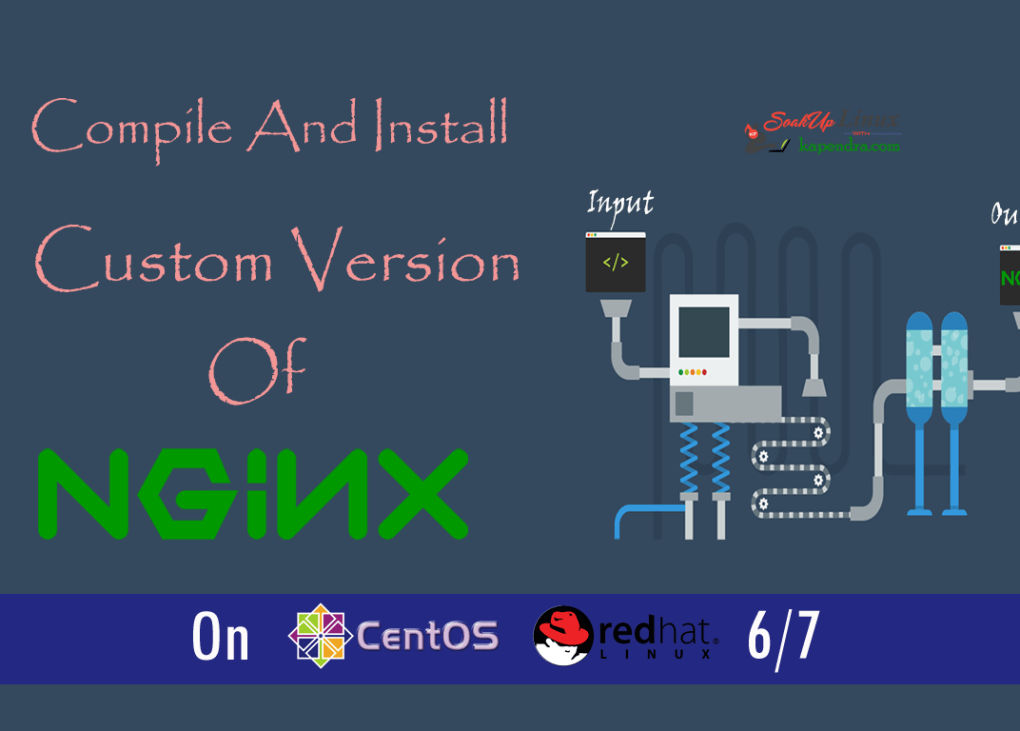 How To Compile And Install Custom Version Of NGINX ON CentOS/RHEL 6/7