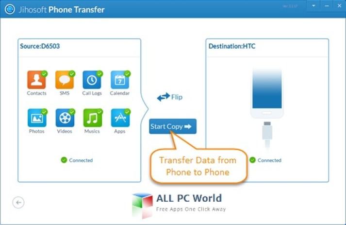 Revisión de transferencia de teléfono Jihosoft
