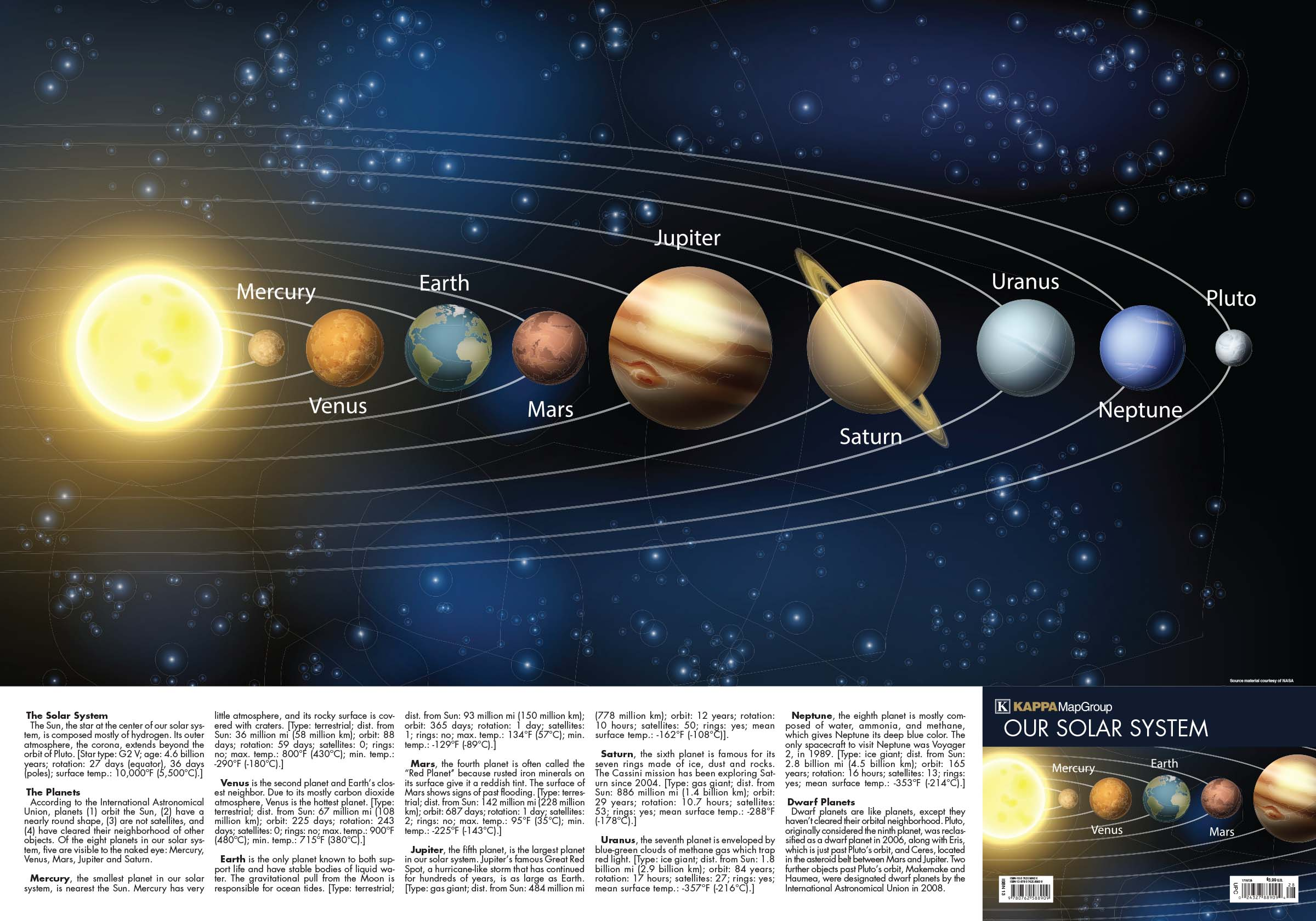 Solar System Reference Poster Kappa Map Group