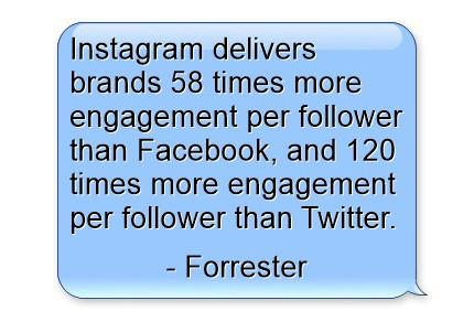 Instagram-delivers