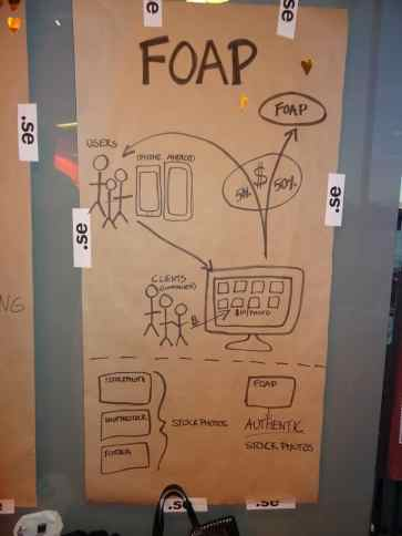 Foap's whiteboard version of their business model