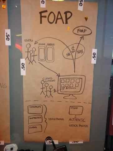 Foap's whiteboard version of their business model