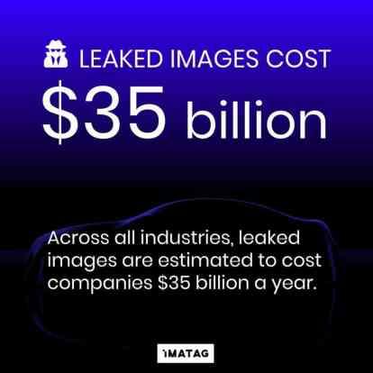 Image Leaks