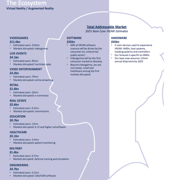 The various VR markets and their opportunity, according to Goldman Sachs