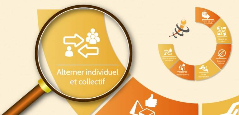 kaqi alterner individuel collectif