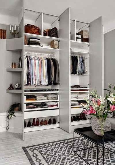 Closet Edit & Shopping List