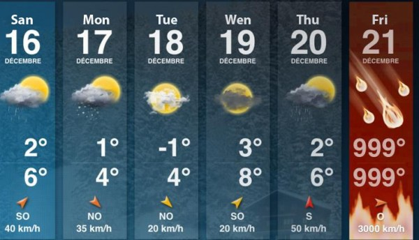 Doomsday approaching this Friday? – Its a Myth!   Pakistan ...