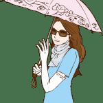 日光アレルギーの症状が顔にでた場合 かゆい腫れるの対処法