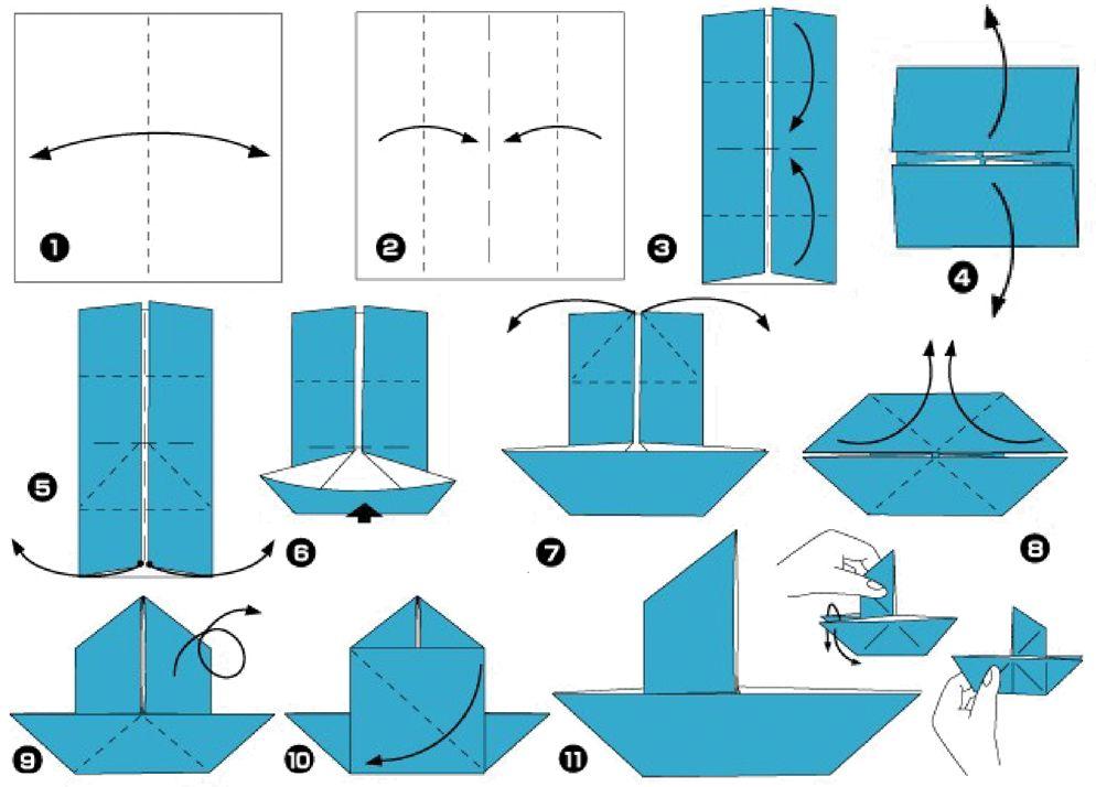 Hoe maak je een boot van papier? Vouwende instructiepapierboot Doe het zelf fase 41
