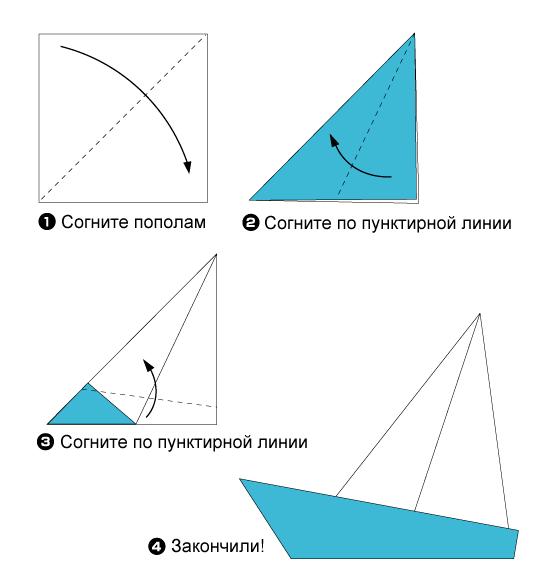 Hoe maak je een boot van papier? Instructie opvouwbare papierboot Doe het zelf fase 45