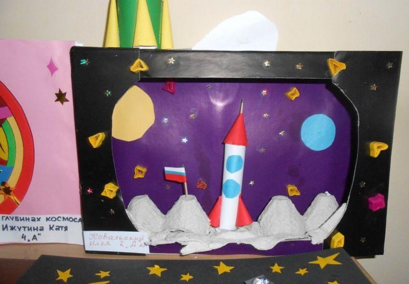 Открытки ко дню космонавтики своими руками в школу, открытка без