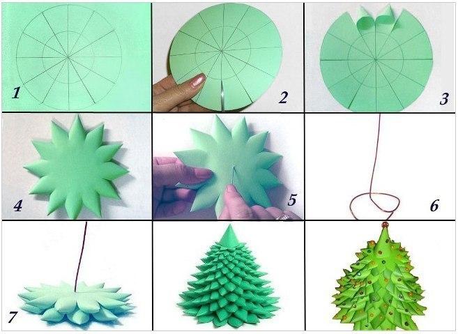 DIY juletræ til nytår & # 8212; fotoideer og mesterklasser trin 91