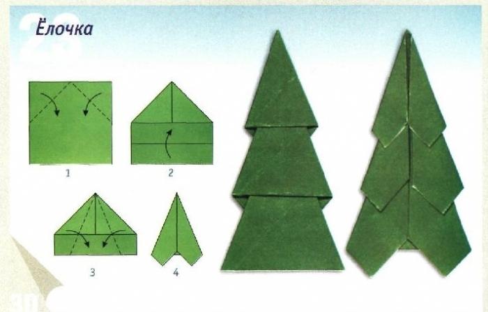 Tělor strom z papíru & # 8212; Schémata a šablony k vytvoření vánočního stromu s vlastními fází rukou 47