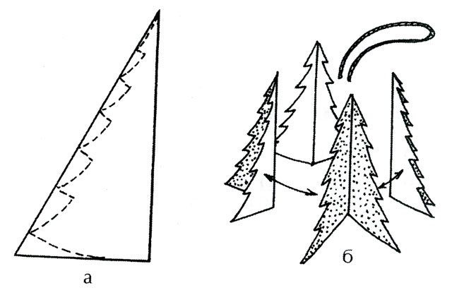 Tělor strom z papíru & # 8212; Schémata a šablony vytvořit vánoční strom s vlastními fází rukou 2