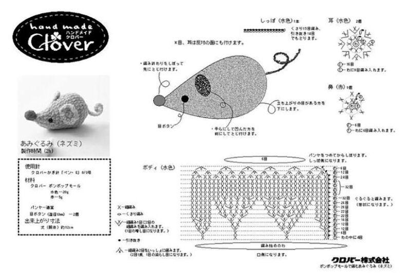 Πλέκω ποντίκια και αρουραίοι με διαγράμματα και περιγραφές. Amigurumi παιχνίδια μάστερ για αρχάριους στάδιο 41