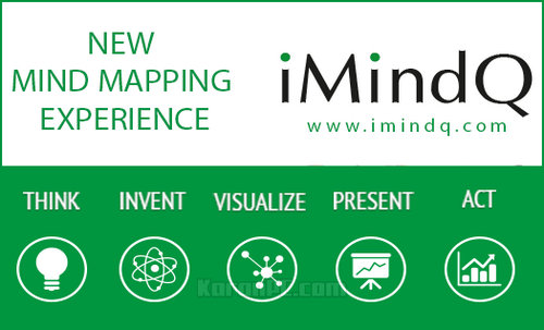 Download iMindQ Full Version